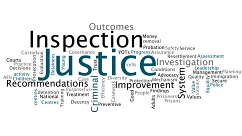 Justice/Inspectorates Wordle