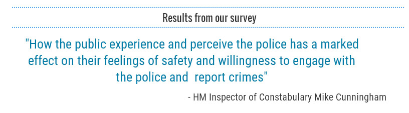 HMI Mike Cunningham said: How the public experience and perceive the police has a marked effect on their feelings of safety and willingness to engage with the police and  report crimes